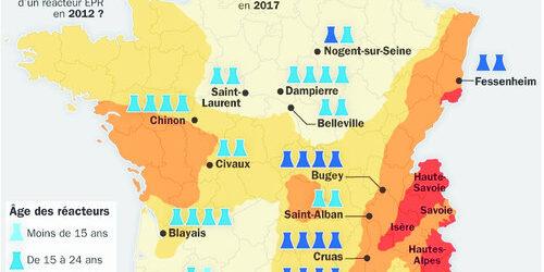 FIL-Centrales-Francaises